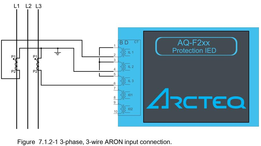 AQ M210 Motor Protection Relay