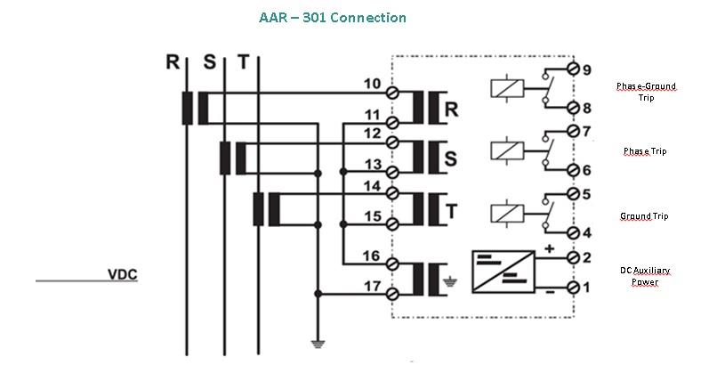 aar 201    301 dip switch over current relay